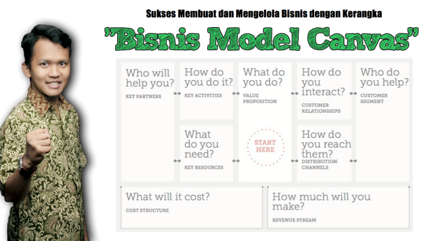 cover-bisnis-model-canvas-youtube