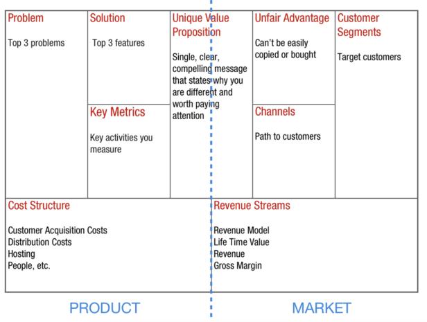 lean-canvas-penjelasan-produk-dan-market