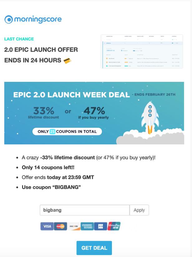 bahasa email marketing